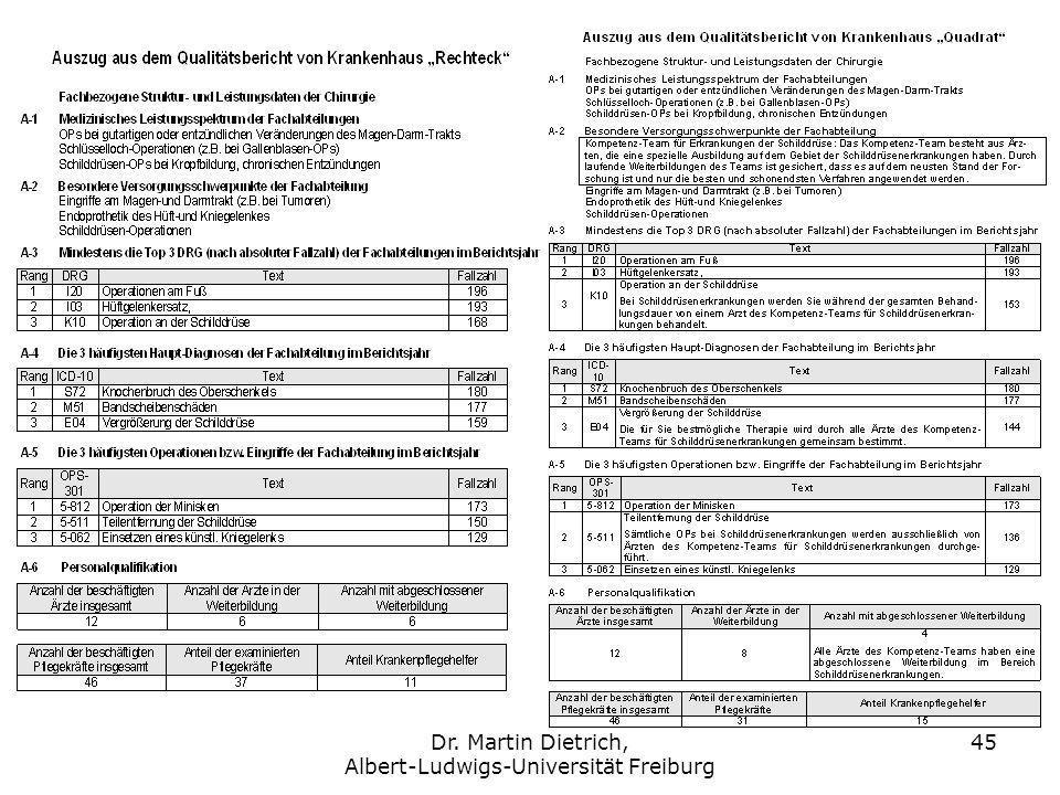 Dr. Martin Dietrich, Albert-Ludwigs-Universität Freiburg 45