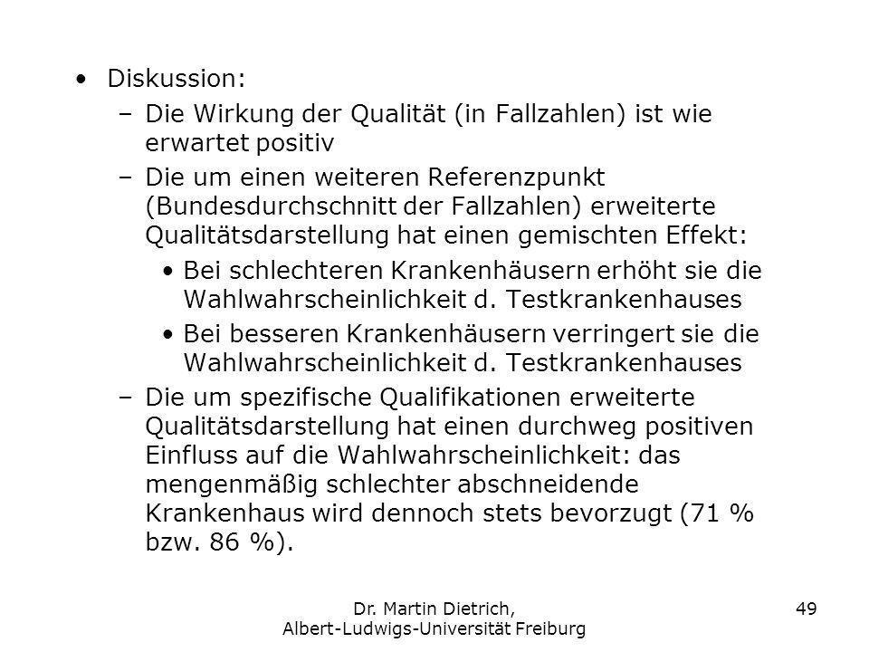 Dr. Martin Dietrich, Albert-Ludwigs-Universität Freiburg 49 Diskussion: –Die Wirkung der Qualität (in Fallzahlen) ist wie erwartet positiv –Die um ein
