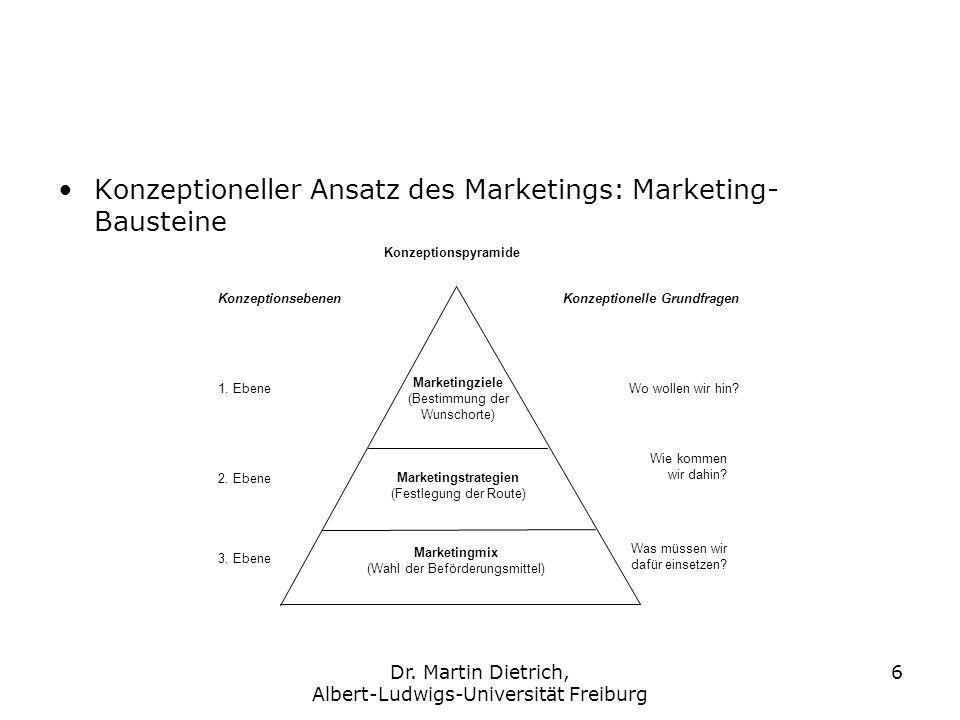 Dr. Martin Dietrich, Albert-Ludwigs-Universität Freiburg 6 Konzeptioneller Ansatz des Marketings: Marketing- Bausteine Konzeptionspyramide Marketingzi