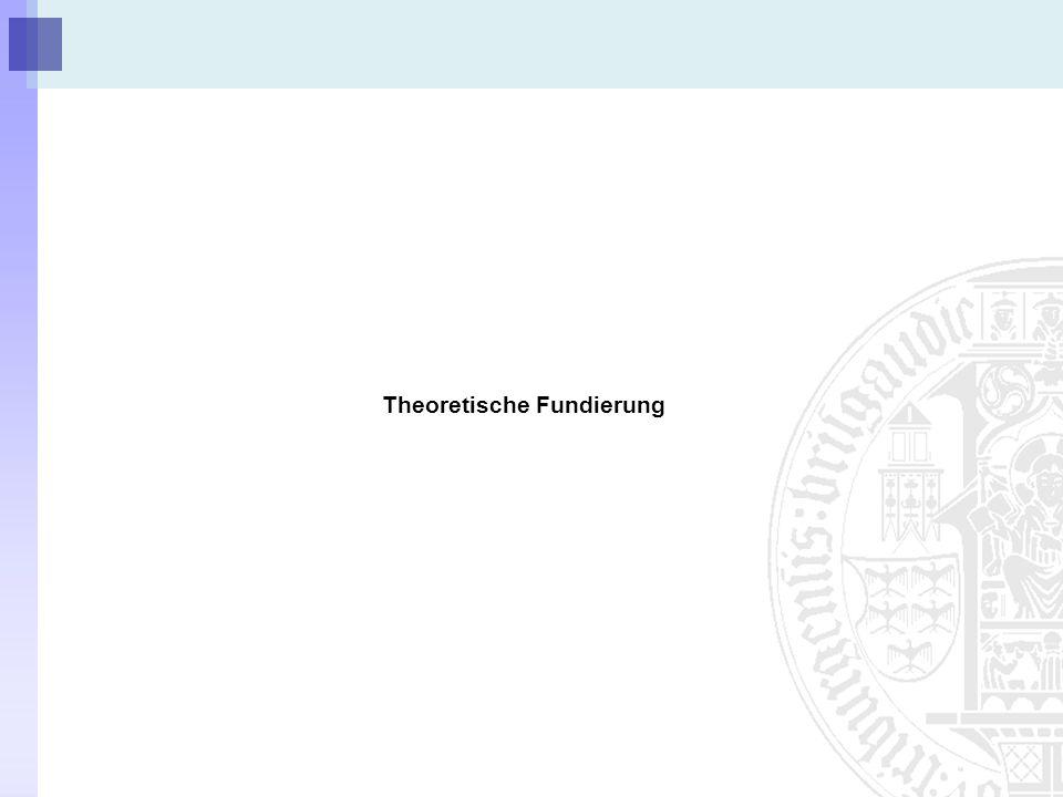 Theoretische Fundierung