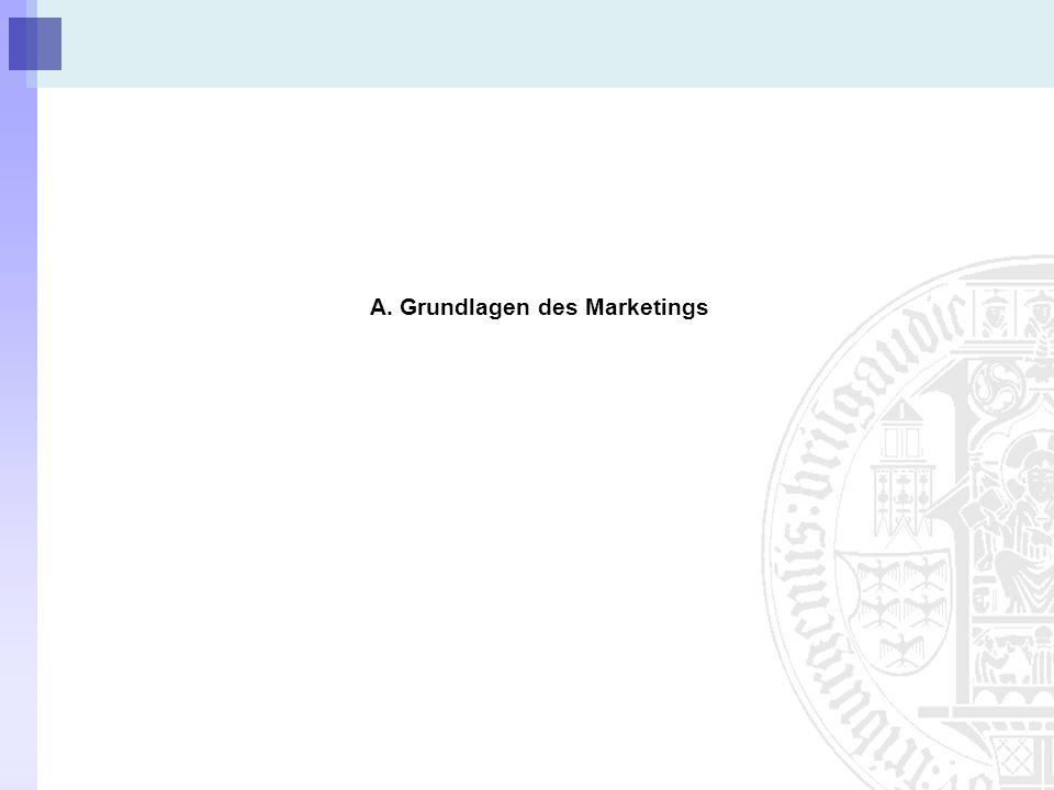 Der Marketing-Befriff: The market = Marktorientierung (passiv-reaktiv).