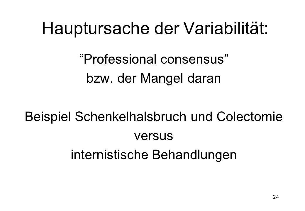 24 Hauptursache der Variabilität: Professional consensus bzw.