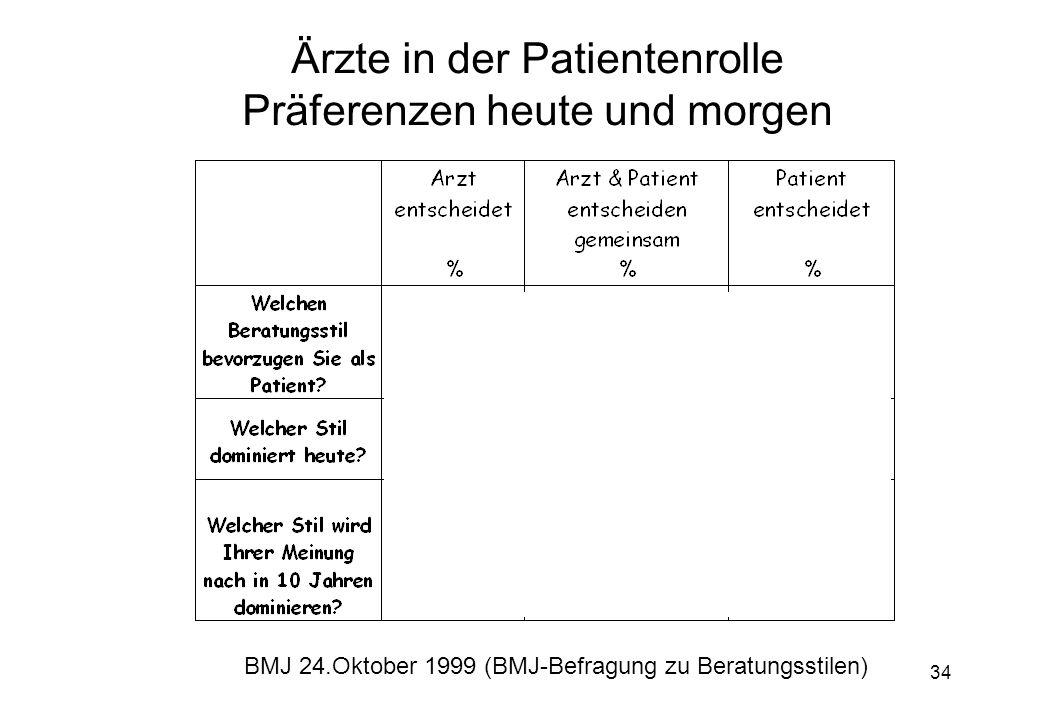 34 Ärzte in der Patientenrolle Präferenzen heute und morgen BMJ 24.Oktober 1999 (BMJ-Befragung zu Beratungsstilen)