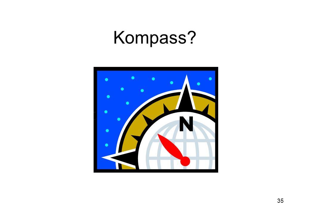 35 Kompass