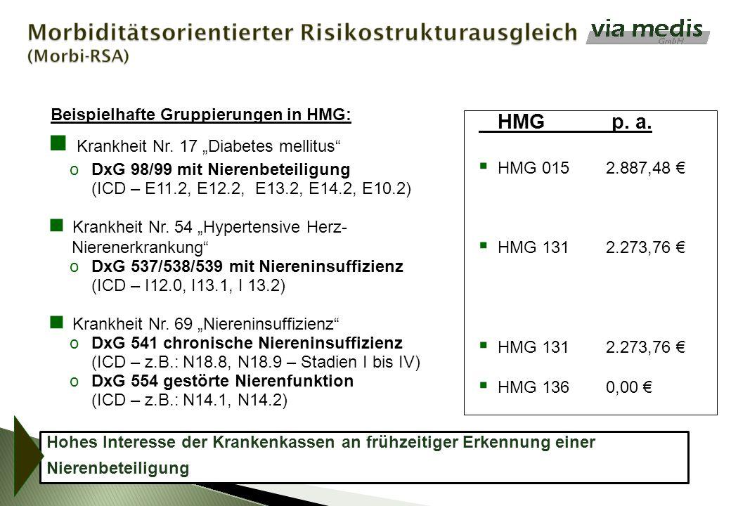 Krankheit Nr. 17 Diabetes mellitus o DxG 98/99 mit Nierenbeteiligung (ICD – E11.2, E12.2, E13.2, E14.2, E10.2) Krankheit Nr. 54 Hypertensive Herz- Nie