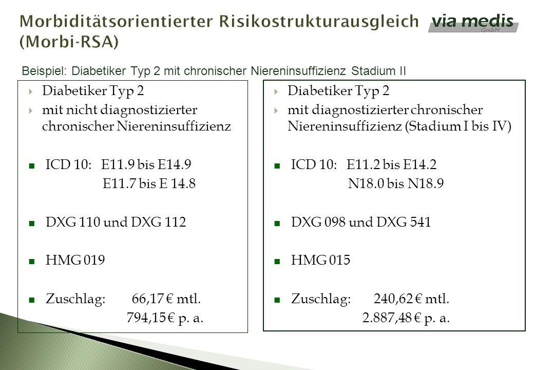 Morbiditätsorientierter Risikostrukturausgleich (Morbi-RSA) Diabetiker Typ 2 mit nicht diagnostizierter chronischer Niereninsuffizienz ICD 10: E11.9 b