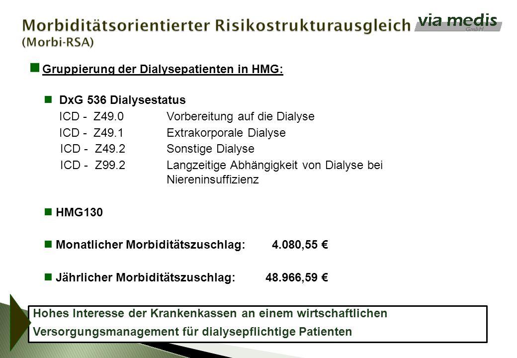 Gruppierung der Dialysepatienten in HMG: DxG 536 Dialysestatus ICD - Z49.0Vorbereitung auf die Dialyse ICD - Z49.1Extrakorporale Dialyse ICD - Z49.2 S