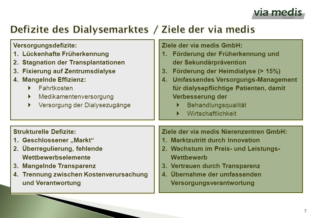 7 Ziele der via medis GmbH: 1.Förderung der Früherkennung und der Sekundärprävention 3.Förderung der Heimdialyse (> 15%) 4.Umfassendes Versorgungs-Man