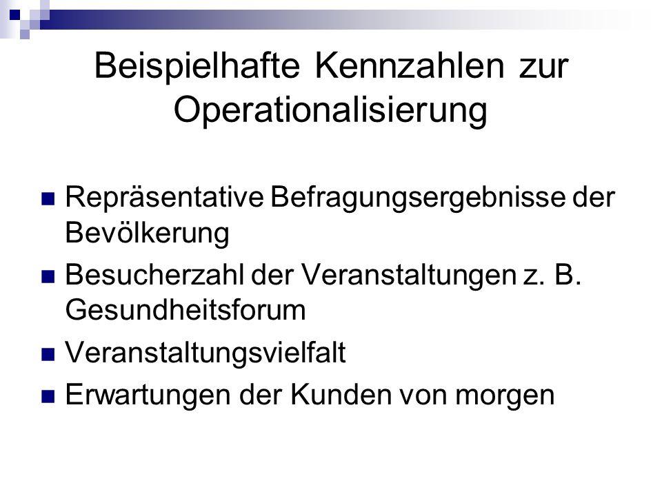 Beispielhafte Kennzahlen zur Operationalisierung Repräsentative Befragungsergebnisse der Bevölkerung Besucherzahl der Veranstaltungen z. B. Gesundheit