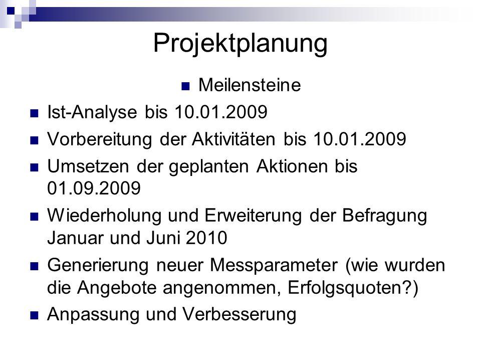Projektplanung Meilensteine Ist-Analyse bis 10.01.2009 Vorbereitung der Aktivitäten bis 10.01.2009 Umsetzen der geplanten Aktionen bis 01.09.2009 Wied