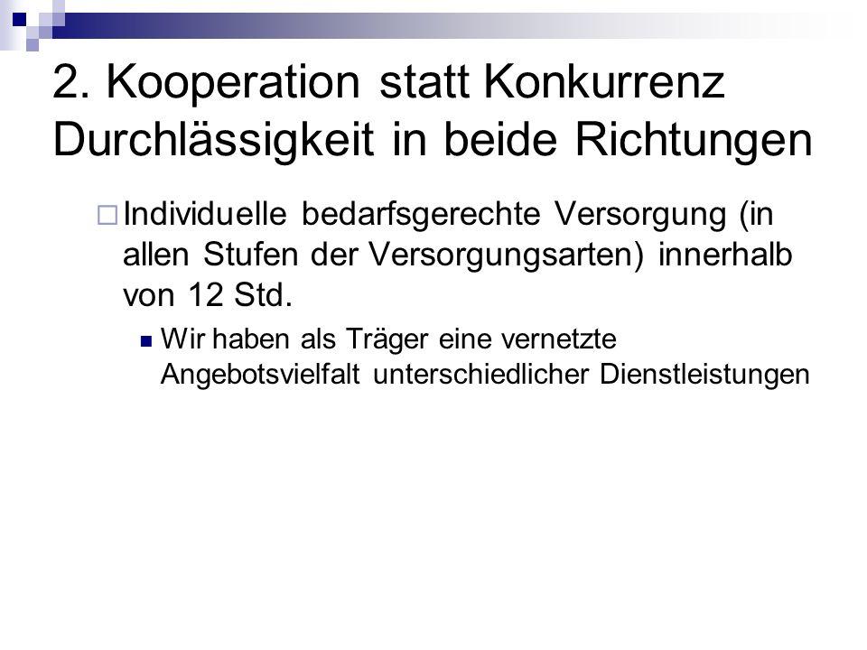 2. Kooperation statt Konkurrenz Durchlässigkeit in beide Richtungen Individuelle bedarfsgerechte Versorgung (in allen Stufen der Versorgungsarten) inn