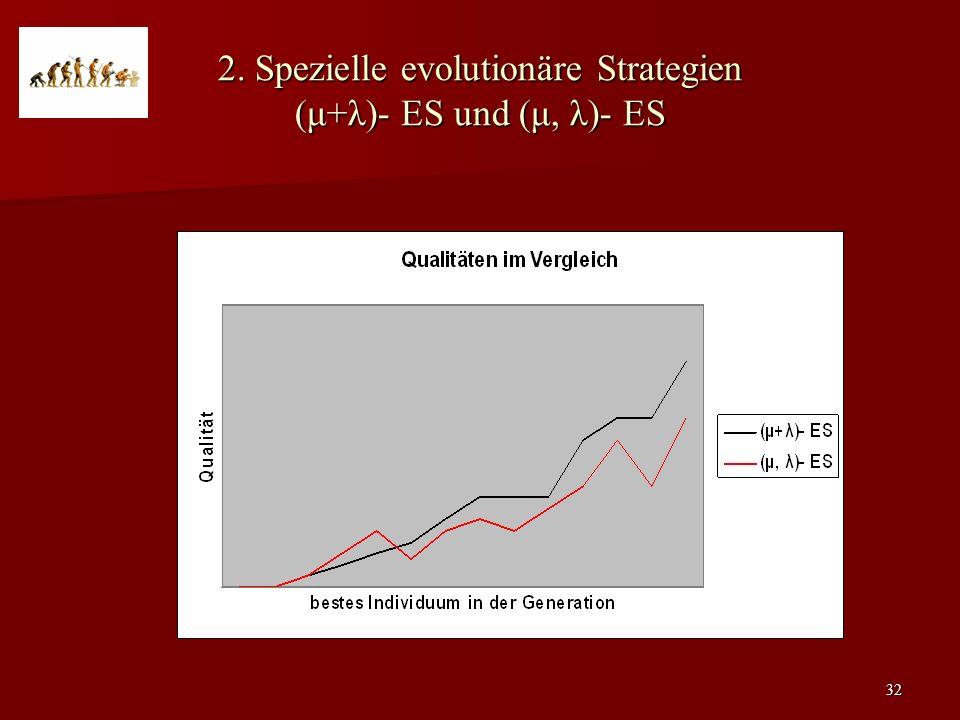 32 2. Spezielle evolutionäre Strategien (μ+λ)- ES und (μ, λ)- ES