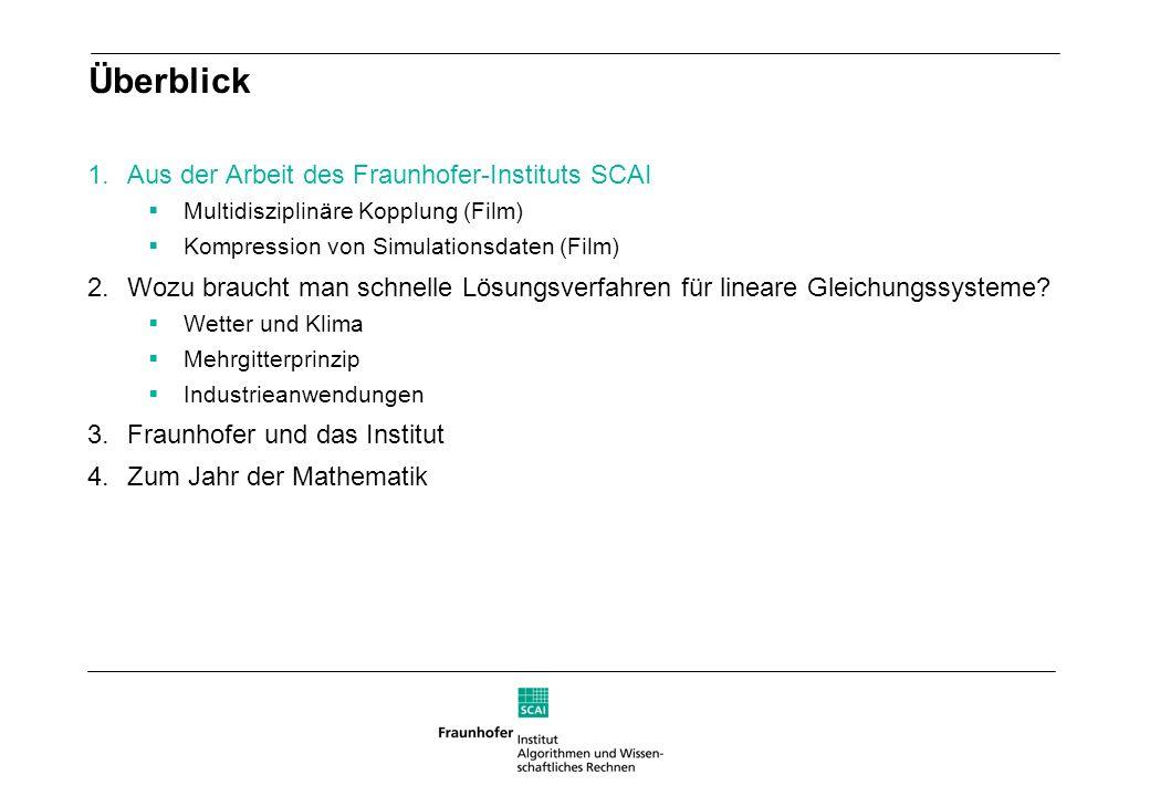 Überblick 1.Aus der Arbeit des Fraunhofer-Instituts SCAI Multidisziplinäre Kopplung (Film) Kompression von Simulationsdaten (Film) 2.Wozu braucht man schnelle Lösungsverfahren für lineare Gleichungssysteme.
