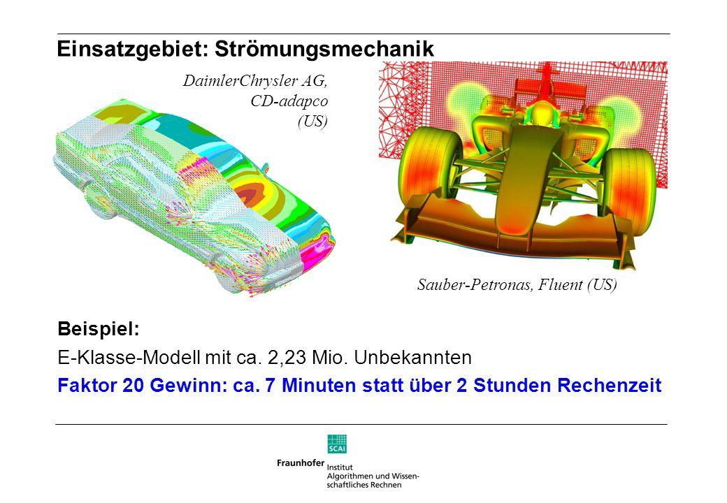 DaimlerChrysler AG, CD-adapco (US) Einsatzgebiet: Strömungsmechanik Beispiel: E-Klasse-Modell mit ca. 2,23 Mio. Unbekannten Faktor 20 Gewinn: ca. 7 Mi