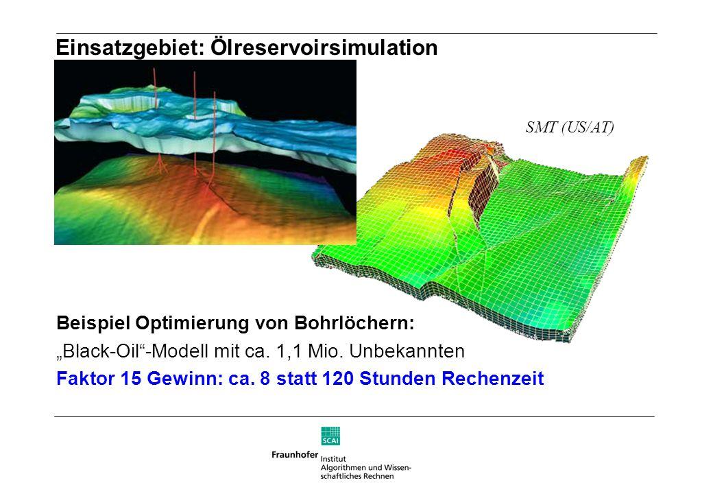 Einsatzgebiet: Ölreservoirsimulation SMT (US/AT) Beispiel Optimierung von Bohrlöchern: Black-Oil-Modell mit ca. 1,1 Mio. Unbekannten Faktor 15 Gewinn: