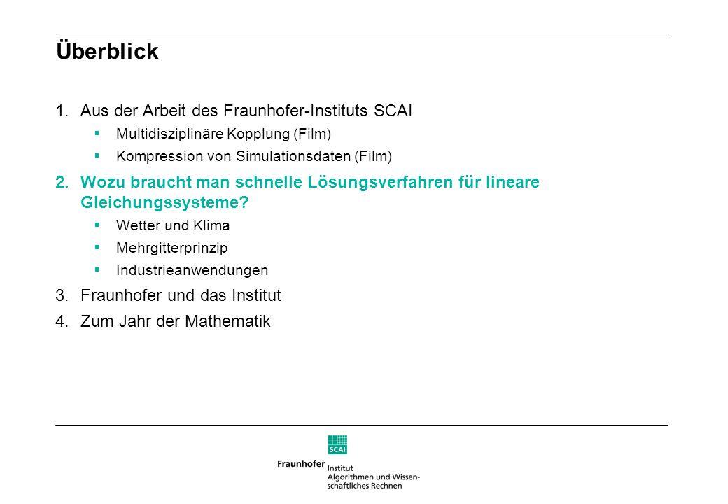 Überblick 1.Aus der Arbeit des Fraunhofer-Instituts SCAI Multidisziplinäre Kopplung (Film) Kompression von Simulationsdaten (Film) 2.Wozu braucht man