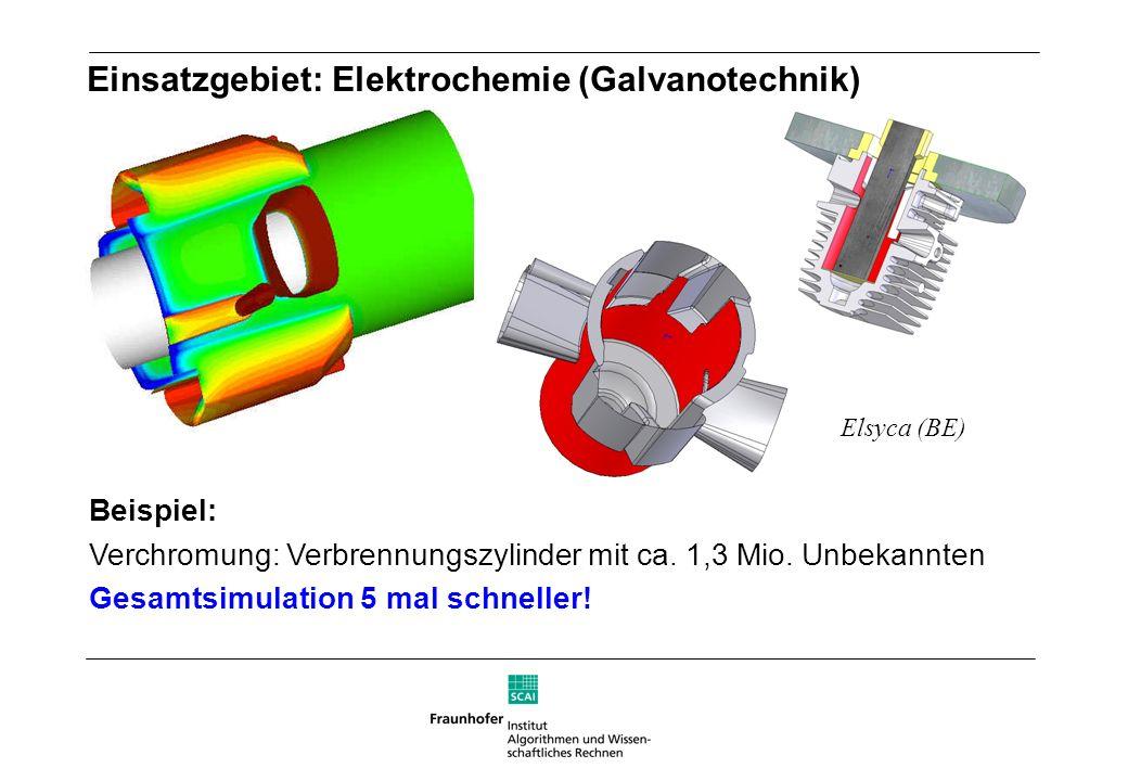Einsatzgebiet: Elektrochemie (Galvanotechnik) Beispiel: Verchromung: Verbrennungszylinder mit ca. 1,3 Mio. Unbekannten Gesamtsimulation 5 mal schnelle