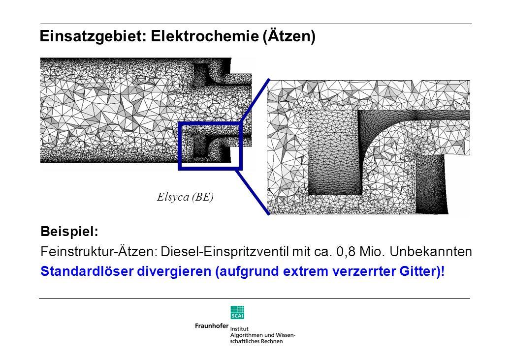 Einsatzgebiet: Elektrochemie (Ätzen) Beispiel: Feinstruktur-Ätzen: Diesel-Einspritzventil mit ca. 0,8 Mio. Unbekannten Standardlöser divergieren (aufg