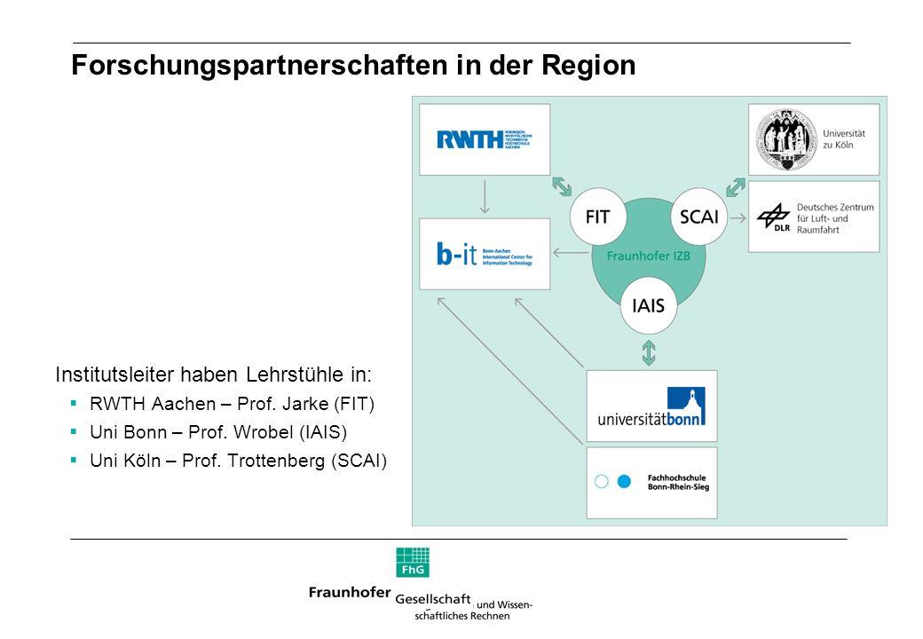 Forschungspartnerschaften in der Region Institutsleiter haben Lehrstühle in: RWTH Aachen – Prof. Jarke (FIT) Uni Bonn – Prof. Wrobel (IAIS) Uni Köln –