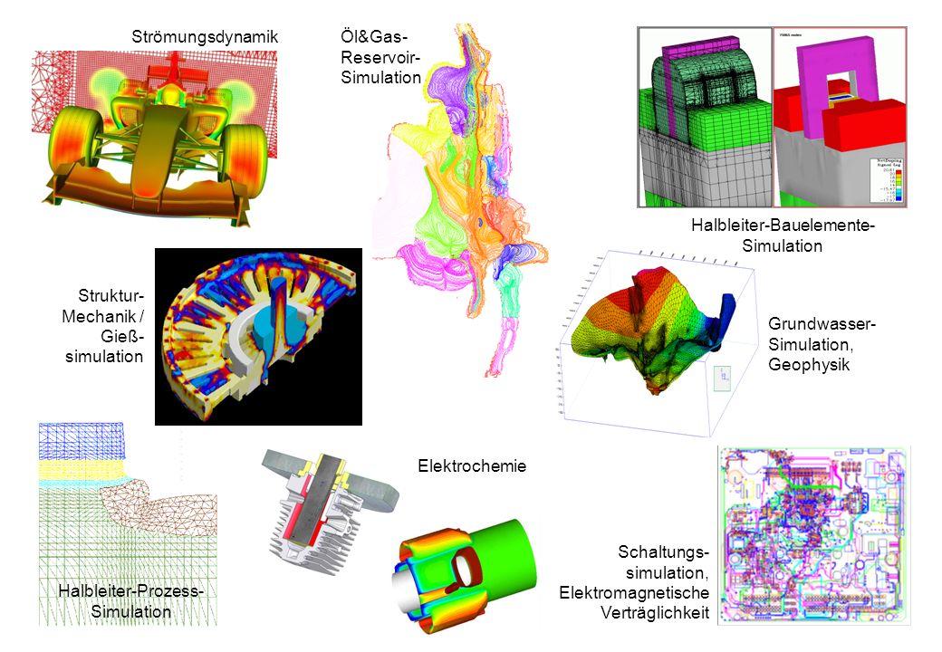 Strömungsdynamik Struktur- Mechanik / Gieß- simulation Halbleiter-Prozess- Simulation Elektrochemie Öl&Gas- Reservoir- Simulation Schaltungs- simulati