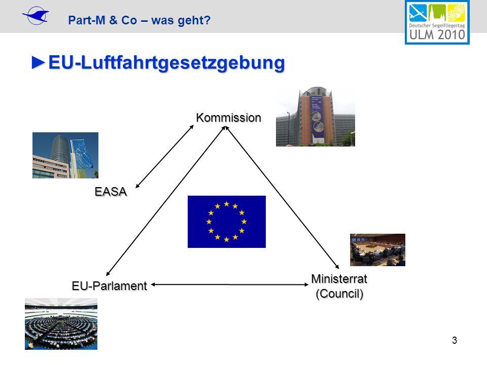 Part-M & Co – was geht? 3 EU-LuftfahrtgesetzgebungEU-Luftfahrtgesetzgebung Kommission Ministerrat (Council) EU-Parlament EASA