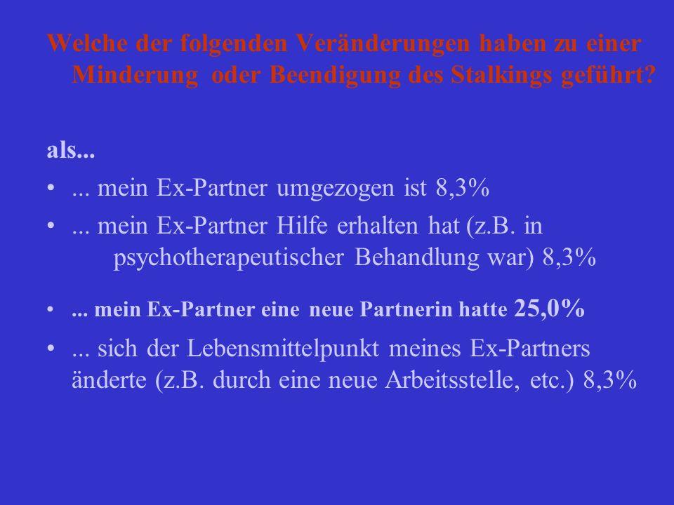 Welche der folgenden Veränderungen haben zu einer Minderung oder Beendigung des Stalkings geführt? als...... mein Ex-Partner umgezogen ist 8,3%... mei