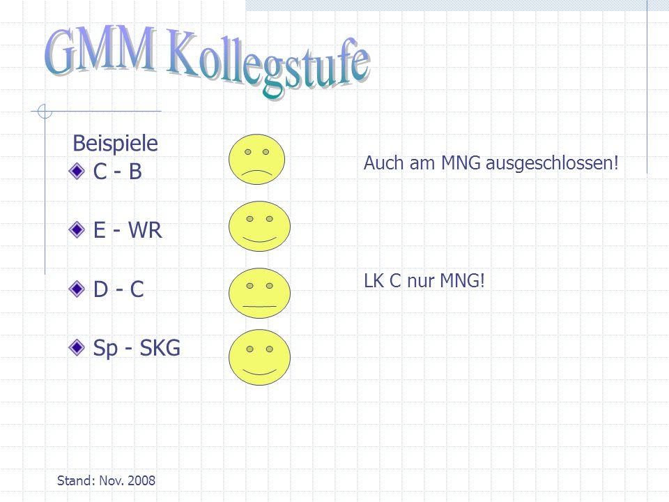 Stand: Nov. 2008 C - B E - WR D - C Sp - SKG Auch am MNG ausgeschlossen! LK C nur MNG! Beispiele