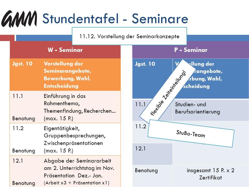 Stundentafel - Seminare Wissenschaftspropädeutisches Seminar Projekt-Seminar zur Studien- und Berufsorientierung Wissenschaftliches Arbeiten Praxisori