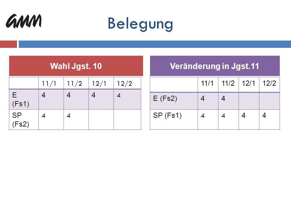 Belegung Wahl Jgst. 10 11/111/212/112/2 Ph (Nw1) 333 3 B (Nw2) 33 Veränderung in Jgst.11 11/111/212/112/2 Ph (Nw1/2) 3333 B (Nw1/2)3333