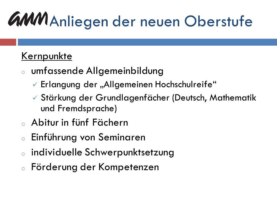 Abiturfächer Abiturprüfung 1.Deutschschriftlich 2.Mathematikschriftlich 3.Fremdsprache nach Wahl des Schülers 1 schriftlich 2 mündlich 4.