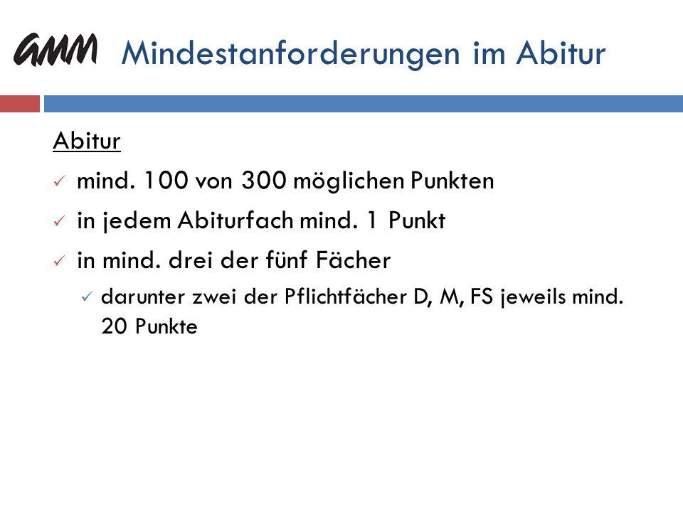 Zulassungsvoraussetzungen Zulassung zum Abitur 5 Abiturfächer, mind. 100 Punkte darunter Deutsch, Mathematik, fortgeführte Fremdsprache mind. 48Punkte
