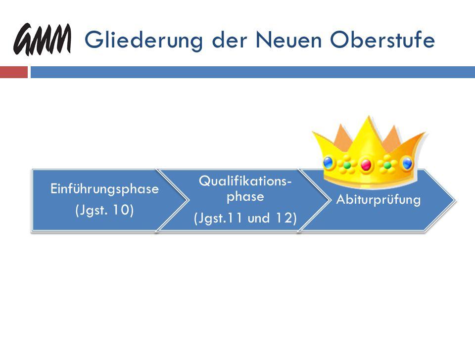 Gliederung der Neuen Oberstufe Einführungsphase (Jgst.