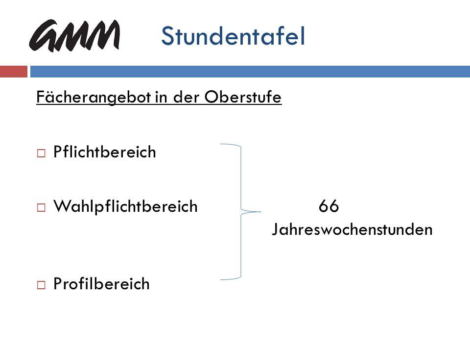 Stundentafel – Naturwissenschaftler Art der EinbringungFachStundenzahl Pflicht ev.