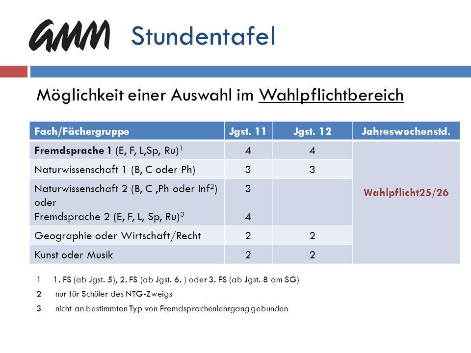 Stundentafel Grundlagenfächer des Pflichtbereichs Fach/FächergruppeJgst.