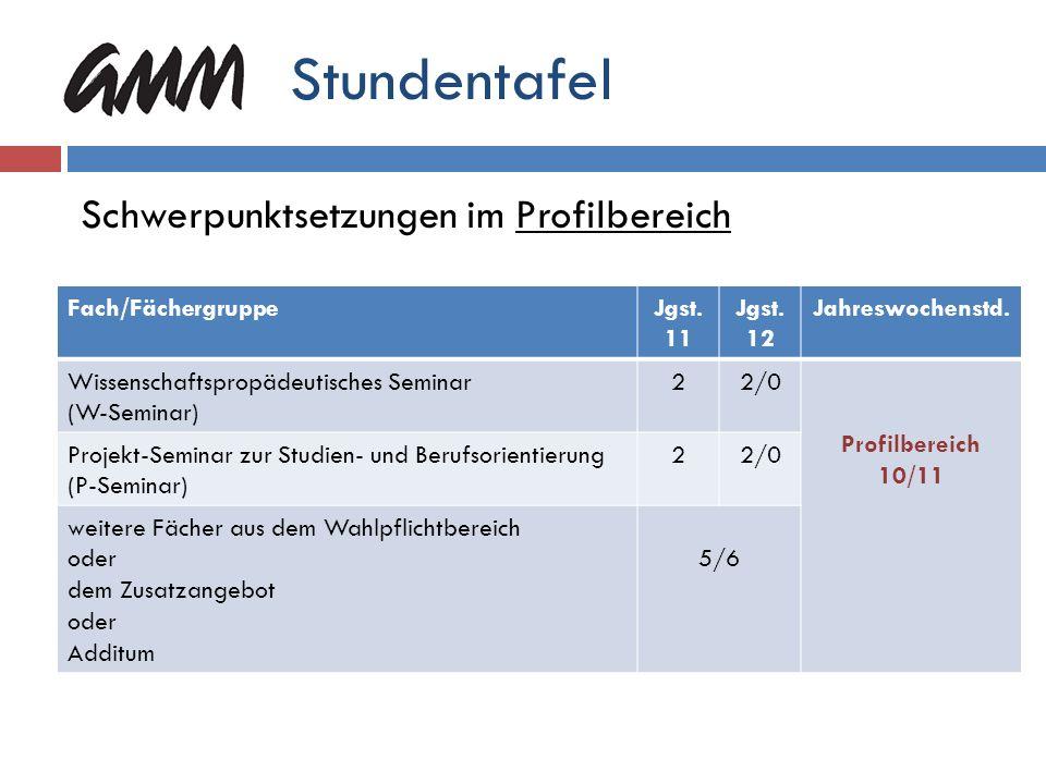 Stundentafel Schwerpunktsetzungen im Profilbereich Fach/FächergruppeJgst.