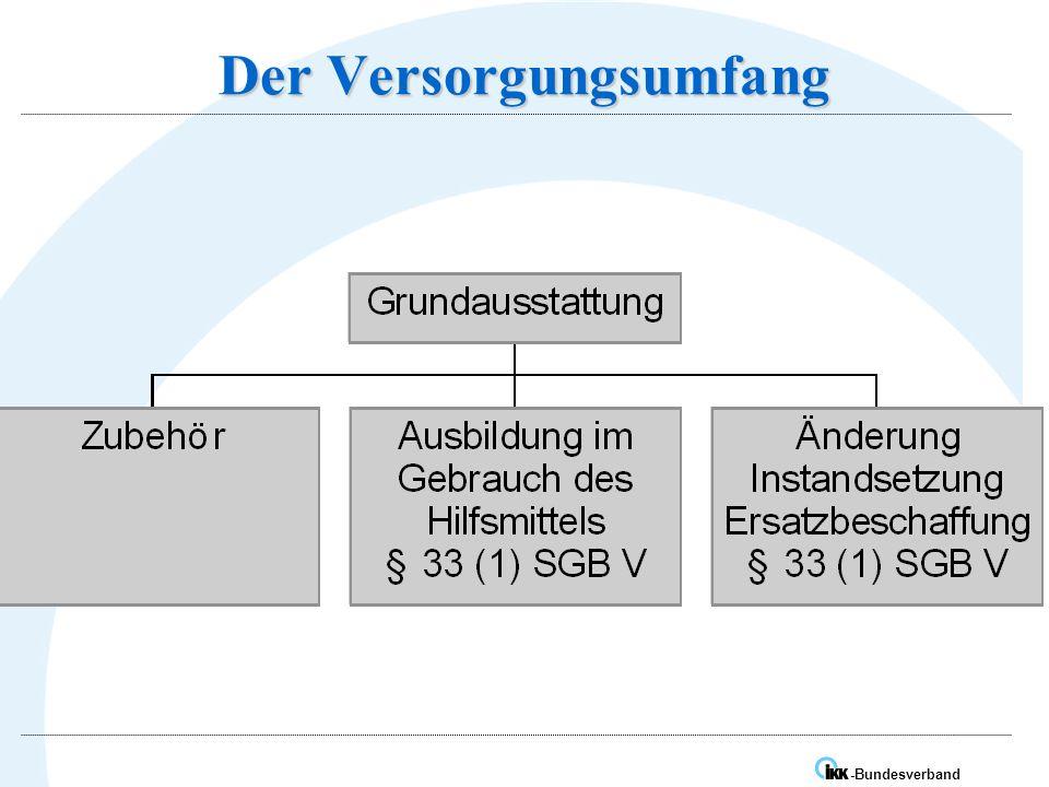 IK -Bundesverband Der Versorgungsumfang