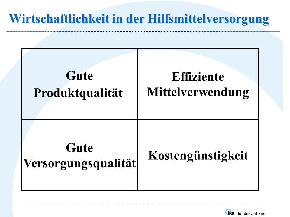 IK -Bundesverband Wirtschaftlichkeit in der Hilfsmittelversorgung Gute Produktqualität Kostengünstigkeit Effiziente Mittelverwendung Gute Versorgungsqualität