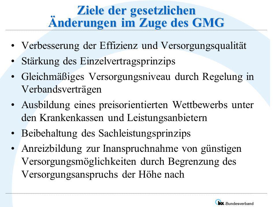 IK -Bundesverband Gute Versorgungsqualität Zulassung nach § 126 SGB V Fortbildungskriterien nach § 139 SGB V Meisterprüfung (Gesundheitshandwerke)