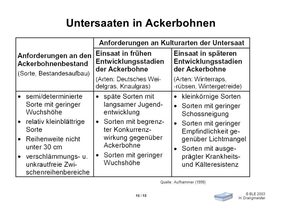 © BLE 2003 H. Drangmeister 16 / 18 Untersaaten in Ackerbohnen Quelle: Aufhammer (1998)