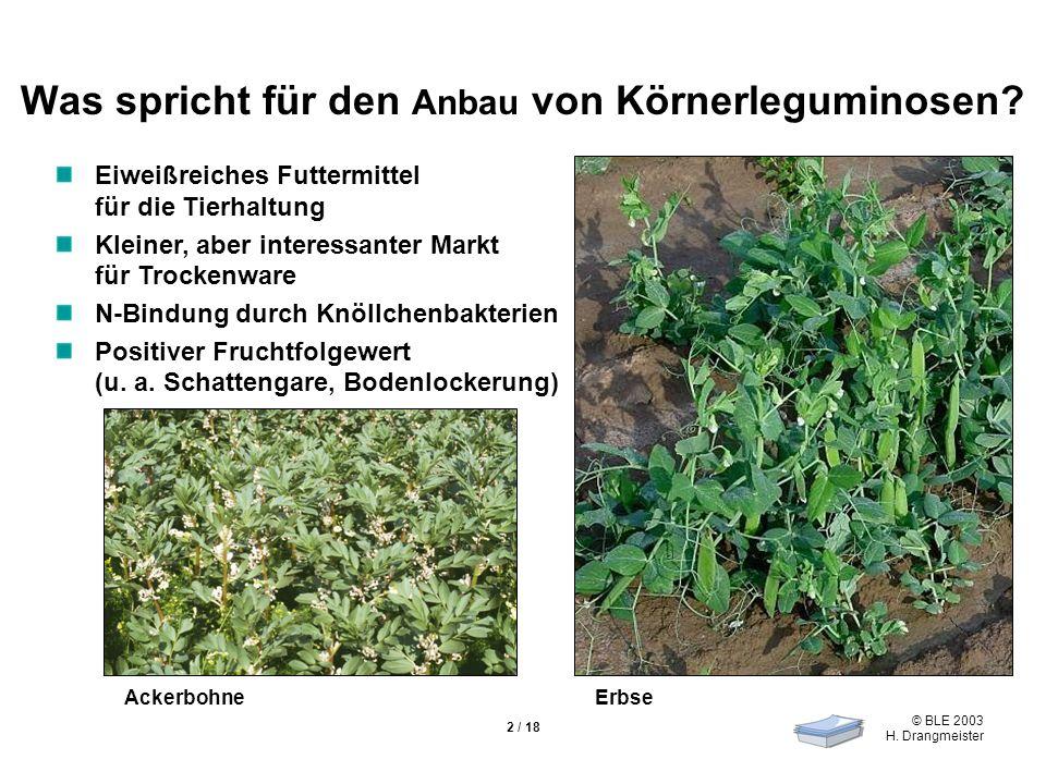 © BLE 2003 H. Drangmeister 2 / 18 Was spricht für den Anbau von Körnerleguminosen.