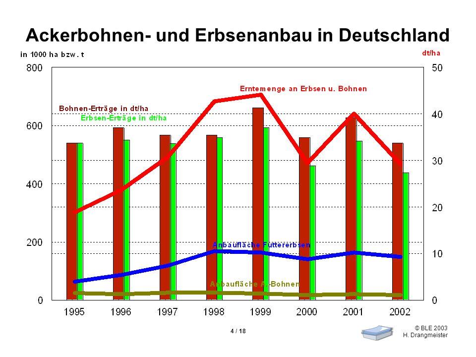 © BLE 2003 H. Drangmeister 4 / 18 Ackerbohnen- und Erbsenanbau in Deutschland