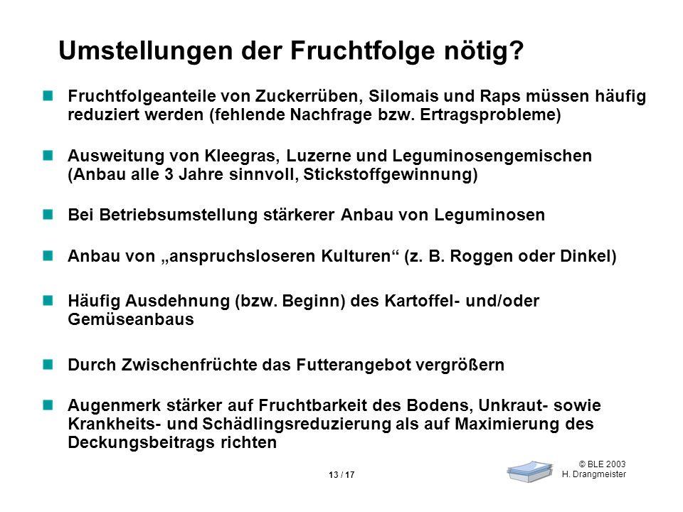 © BLE 2003 H.Drangmeister 13 / 17 Umstellungen der Fruchtfolge nötig.