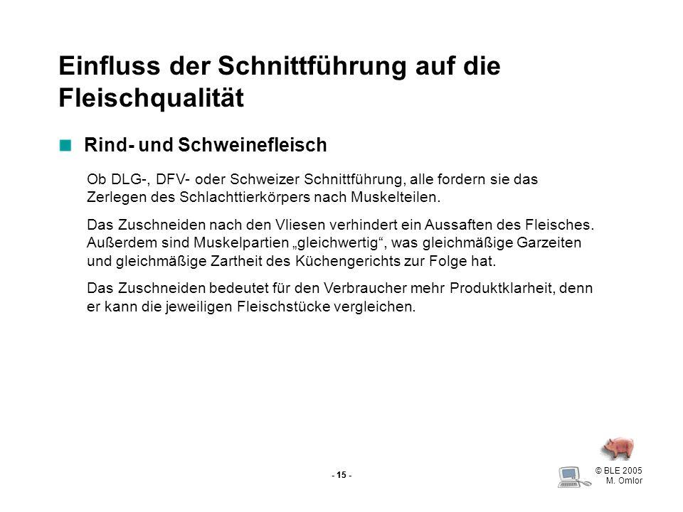 © BLE 2005 M. Omlor - 15 - Einfluss der Schnittführung auf die Fleischqualität Ob DLG-, DFV- oder Schweizer Schnittführung, alle fordern sie das Zerle