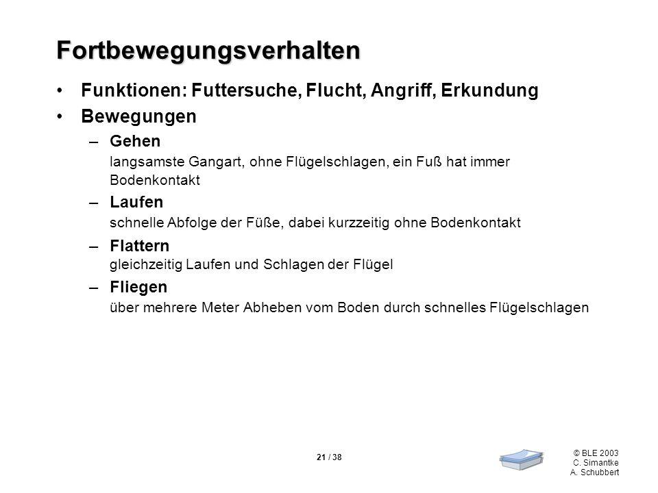 © BLE 2003 C. Simantke A. Schubbert 21 / 38 Fortbewegungsverhalten Funktionen: Futtersuche, Flucht, Angriff, Erkundung Bewegungen –Gehen langsamste Ga