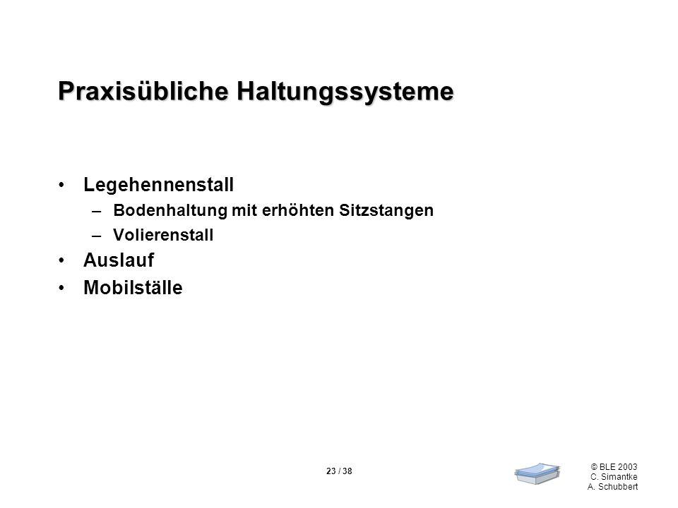 © BLE 2003 C. Simantke A. Schubbert 23 / 38 Praxisübliche Haltungssysteme Legehennenstall –Bodenhaltung mit erhöhten Sitzstangen –Volierenstall Auslau