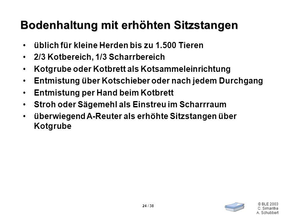© BLE 2003 C. Simantke A. Schubbert 24 / 38 Bodenhaltung mit erhöhten Sitzstangen üblich für kleine Herden bis zu 1.500 Tieren 2/3 Kotbereich, 1/3 Sch