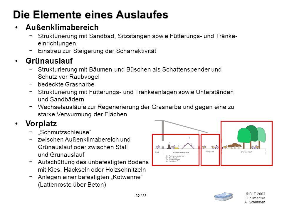 © BLE 2003 C. Simantke A. Schubbert 32 / 38 Außenklimabereich Strukturierung mit Sandbad, Sitzstangen sowie Fütterungs- und Tränke- einrichtungen Eins