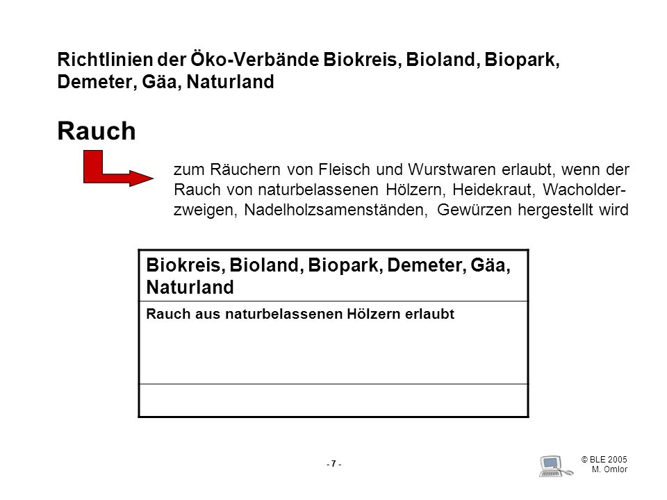 © BLE 2005 M. Omlor - 7 - Richtlinien der Öko-Verbände Biokreis, Bioland, Biopark, Demeter, Gäa, Naturland Rauch Biokreis, Bioland, Biopark, Demeter,