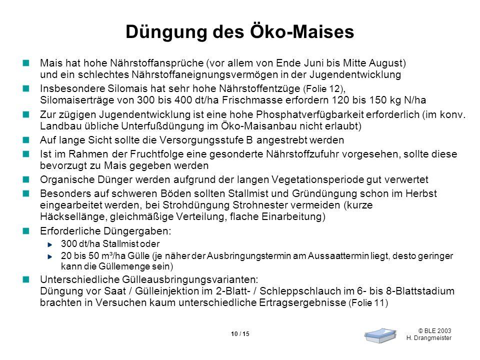 © BLE 2003 H. Drangmeister 10 / 15 Düngung des Öko-Maises Mais hat hohe Nährstoffansprüche (vor allem von Ende Juni bis Mitte August) und ein schlecht