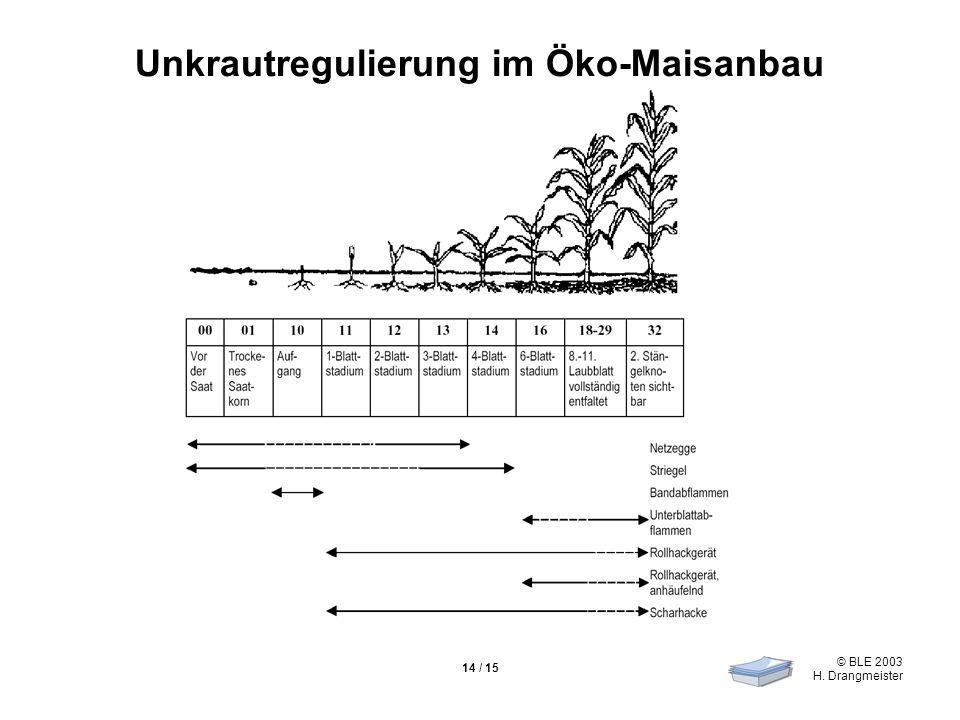 © BLE 2003 H. Drangmeister 14 / 15 Unkrautregulierung im Öko-Maisanbau